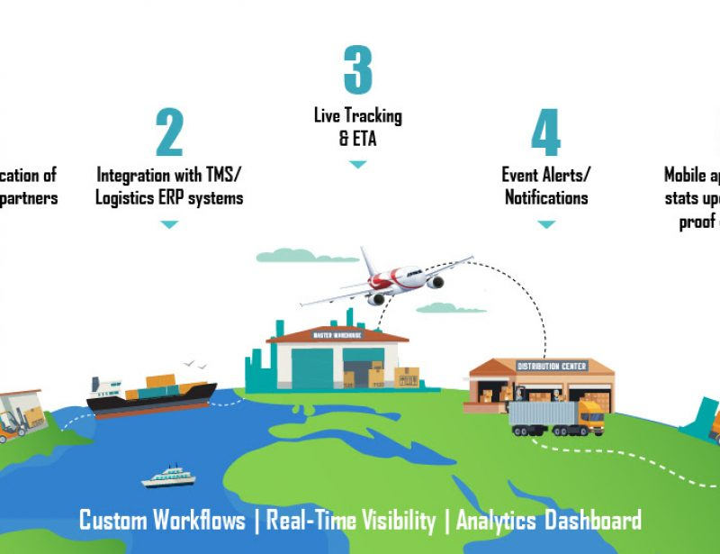 FarEye launches new supply chain visibility suite